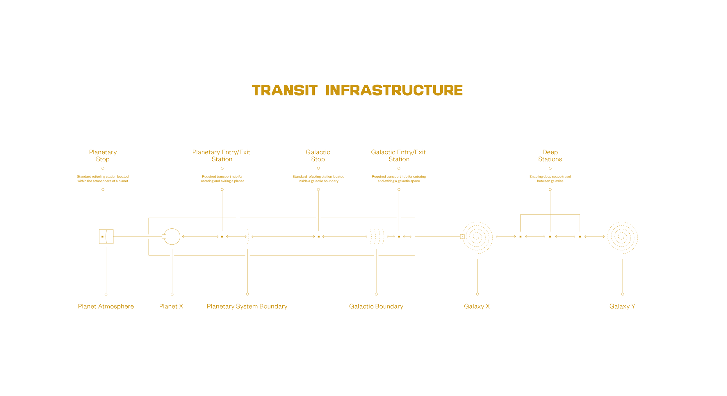 09_Trigalax-Space-Branding-Infrastructure-map